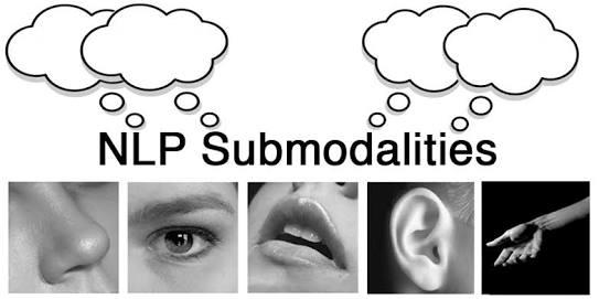 NLP for Parenting : Modalitas